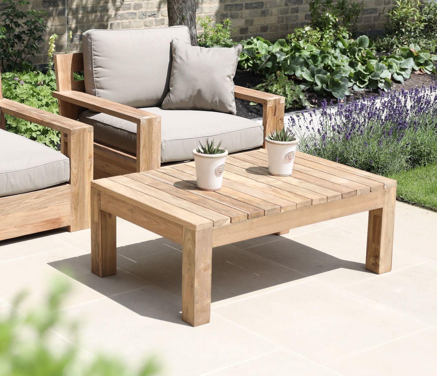 Picture of: Teak Outdoor Coffee Table Jo Alexander